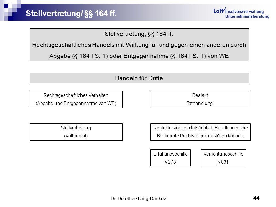 Stellvertretung/ §§ 164 ff.