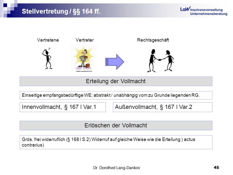 Stellvertretung / §§ 164 ff.