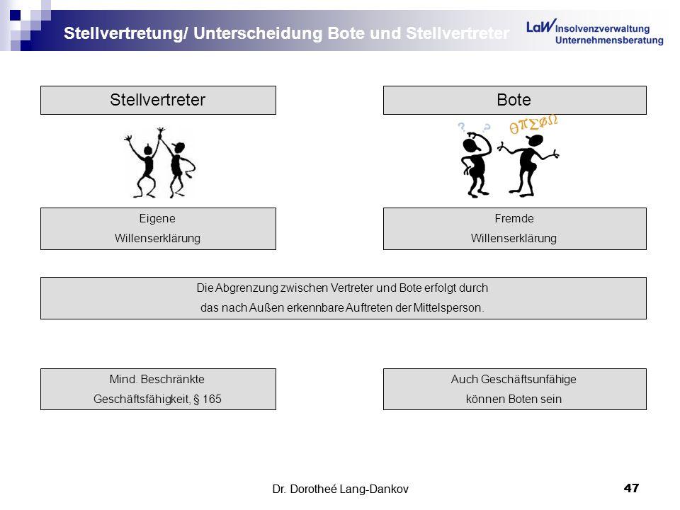 Stellvertretung/ Unterscheidung Bote und Stellvertreter