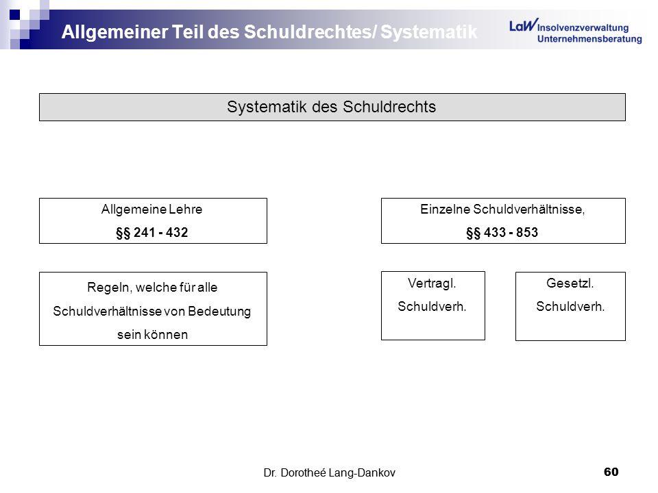 Allgemeiner Teil des Schuldrechtes/ Systematik