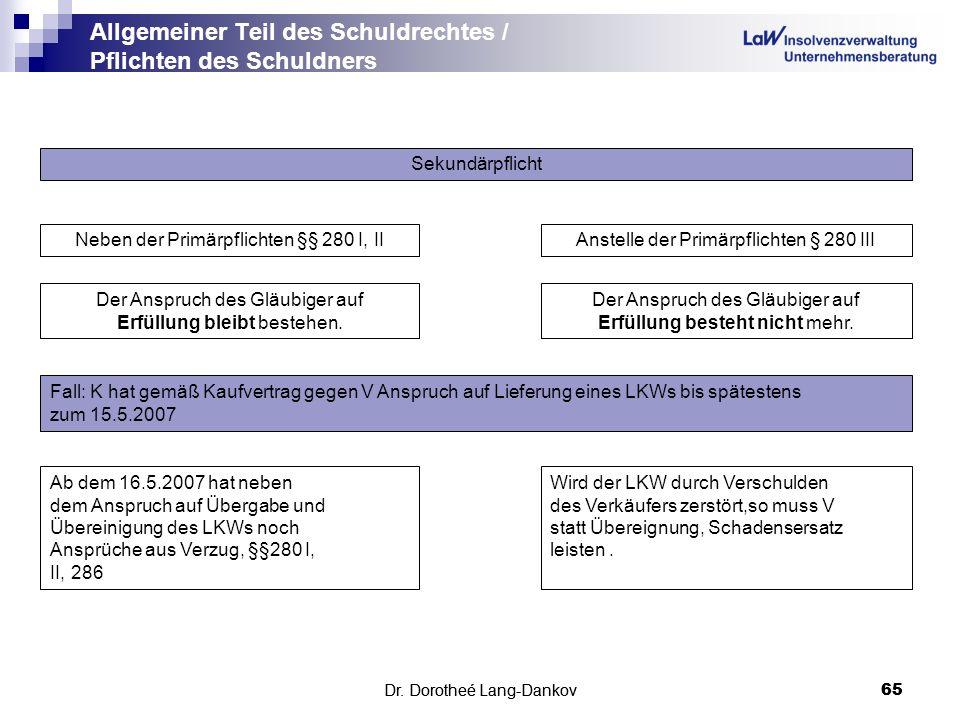 Allgemeiner Teil des Schuldrechtes / Pflichten des Schuldners
