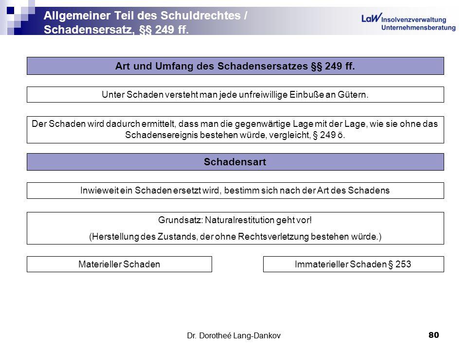 Allgemeiner Teil des Schuldrechtes / Schadensersatz, §§ 249 ff.