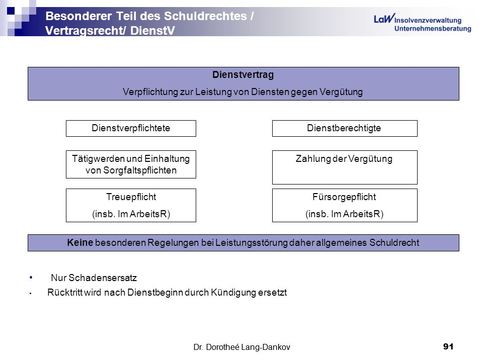 Besonderer Teil des Schuldrechtes / Vertragsrecht/ DienstV