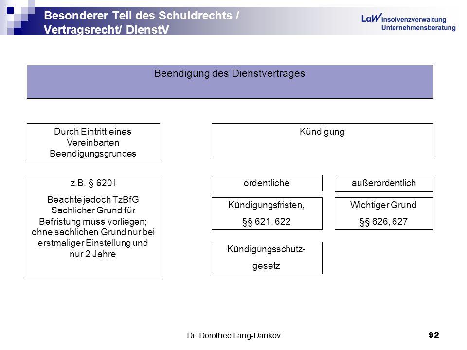 Besonderer Teil des Schuldrechts / Vertragsrecht/ DienstV