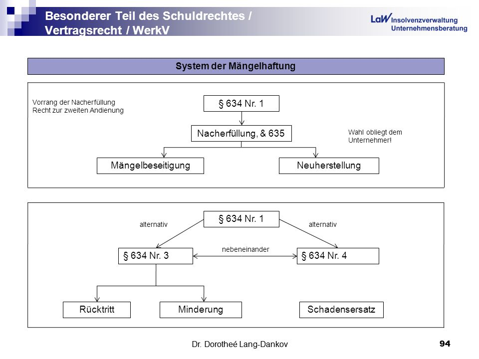 Besonderer Teil des Schuldrechtes / Vertragsrecht / WerkV