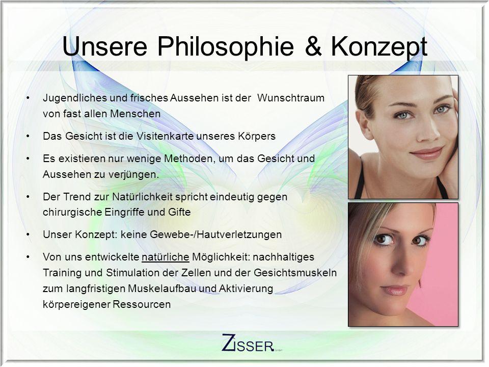 Unsere Philosophie & Konzept