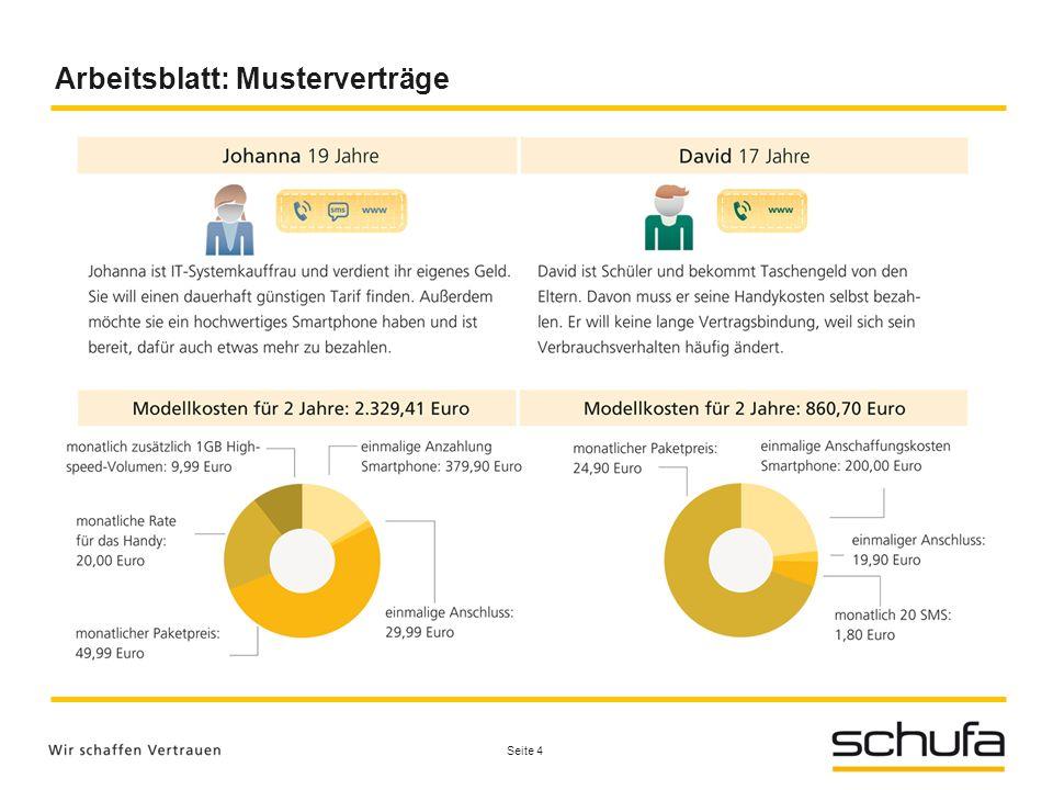 Amazing W4 Geld Arbeitsblatt Gallery - Kindergarten Arbeitsblatt ...
