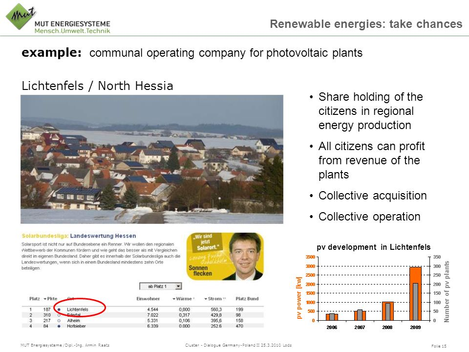 example: communal operating company for photovoltaic plants