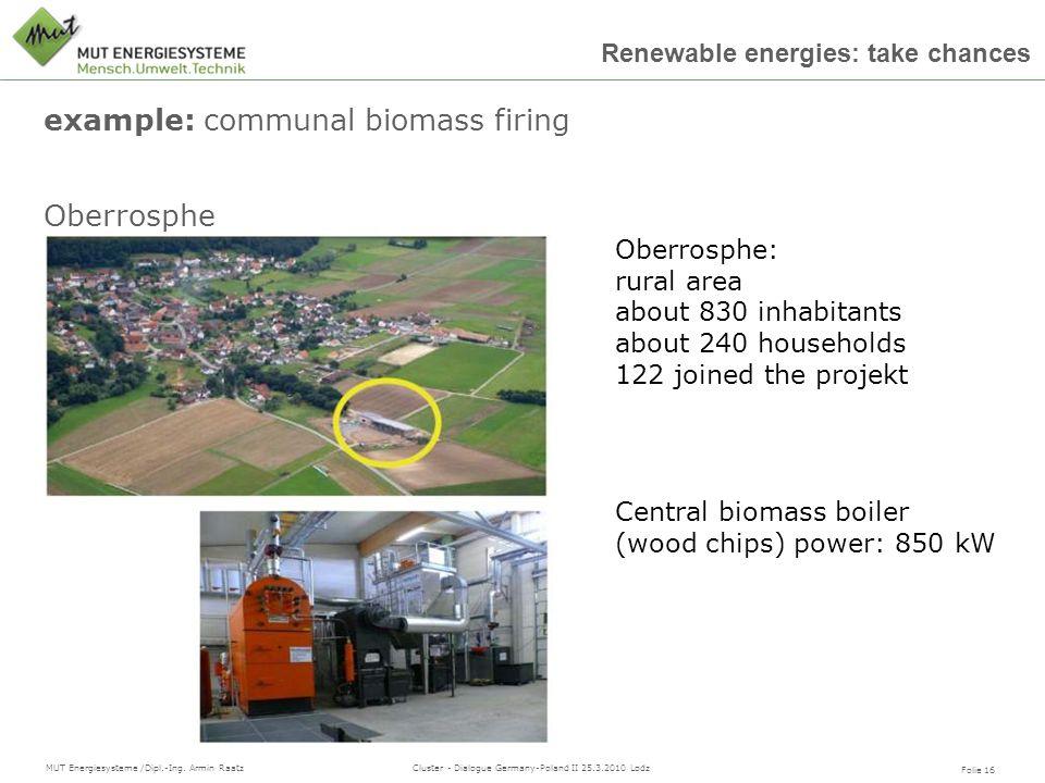 example: communal biomass firing Oberrosphe