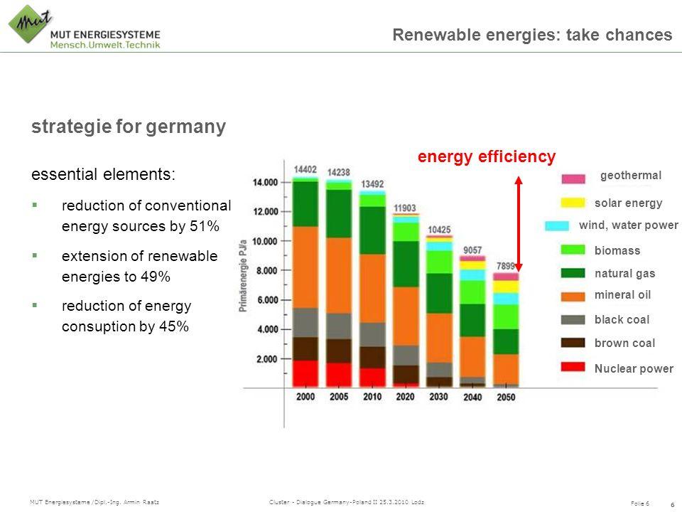 strategie for germany energy efficiency essential elements: