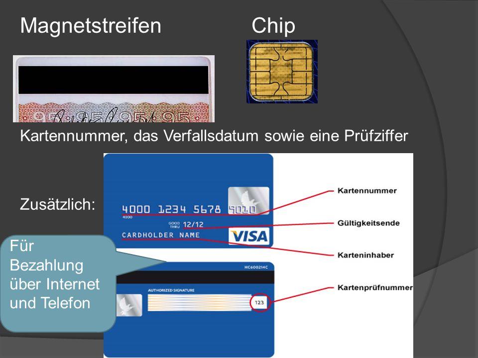 Magnetstreifen Kartennummer, das Verfallsdatum sowie eine Prüfziffer. Zusätzlich: Chip. Für Bezahlung über Internet.