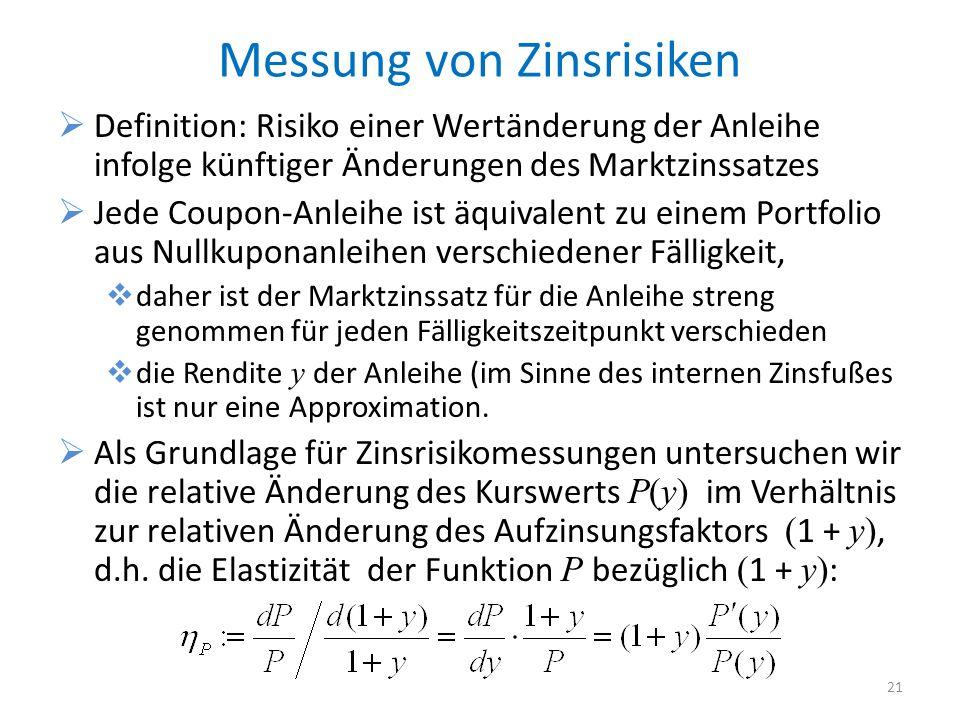 Messung von Zinsrisiken