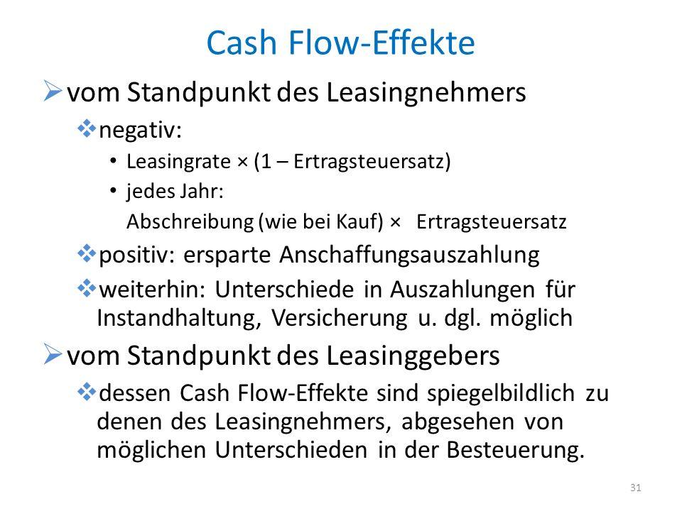 Cash Flow-Effekte vom Standpunkt des Leasingnehmers