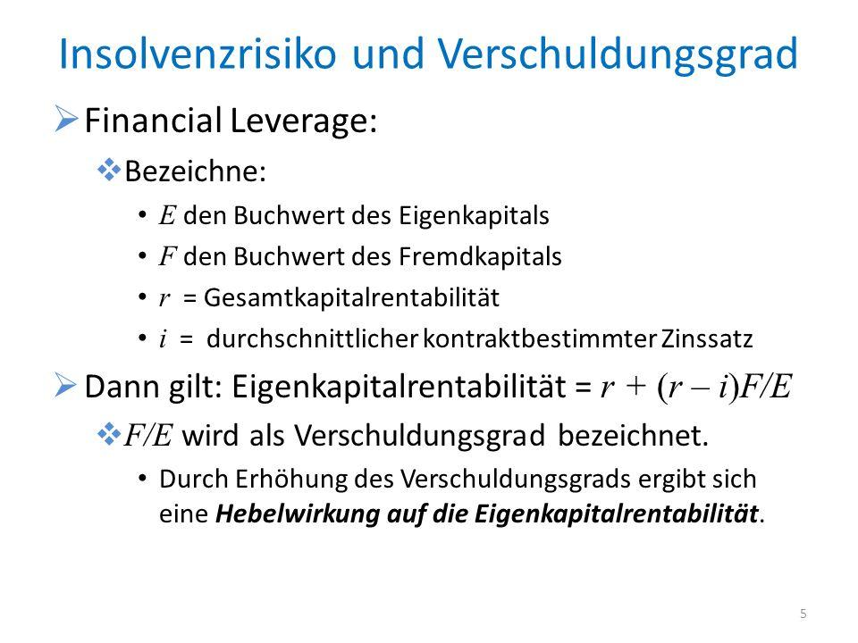 Insolvenzrisiko und Verschuldungsgrad