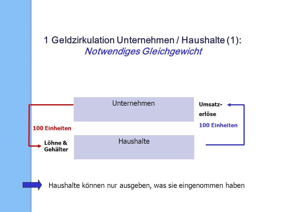1 Geldzirkulation Unternehmen / Haushalte (1):