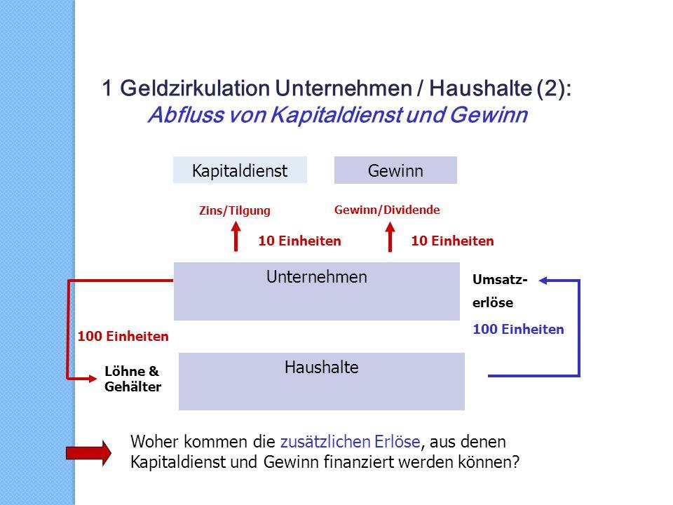 1 Geldzirkulation Unternehmen / Haushalte (2):
