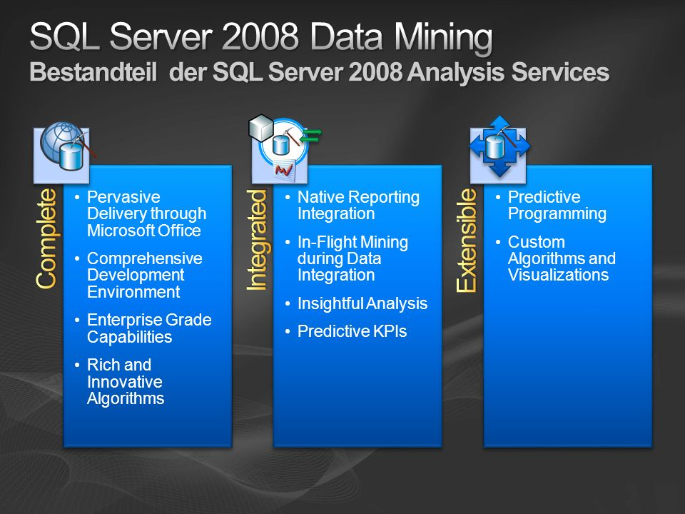 SQL Server 2008 Data Mining Bestandteil der SQL Server 2008 Analysis Services