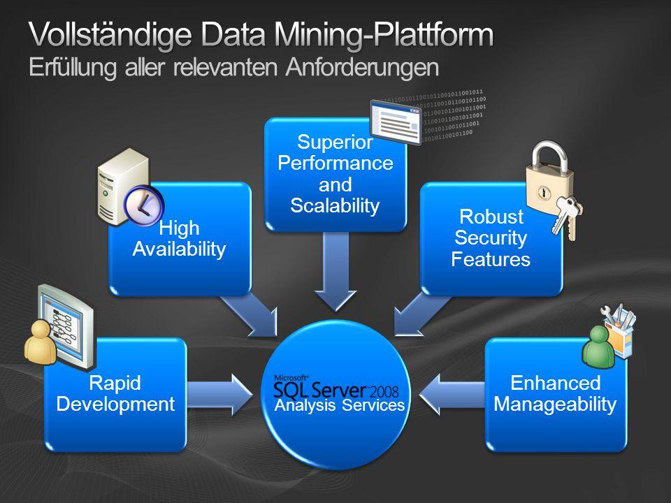 Vollständige Data Mining-Plattform Erfüllung aller relevanten Anforderungen