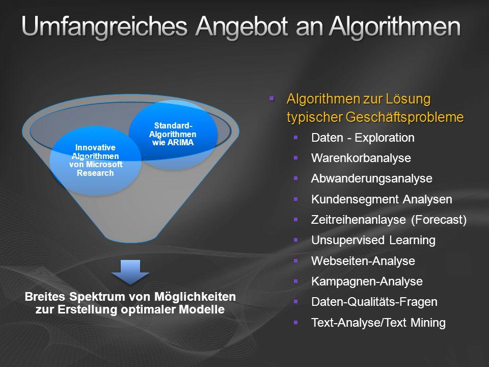 Umfangreiches Angebot an Algorithmen