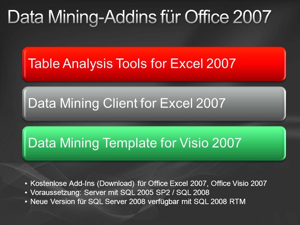 Data Mining-Addins für Office 2007