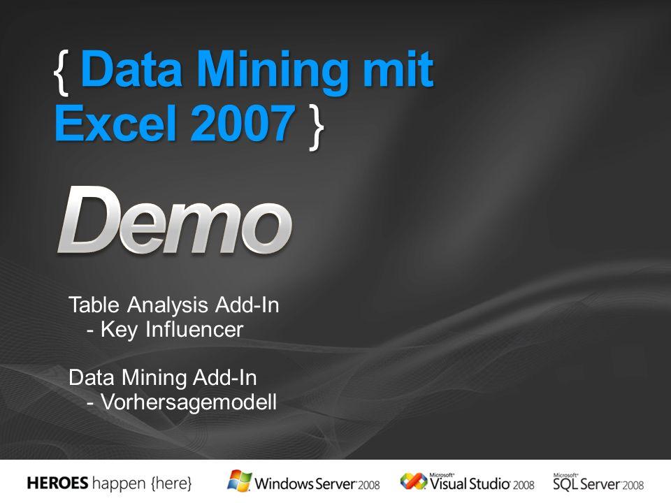 { Data Mining mit Excel 2007 }
