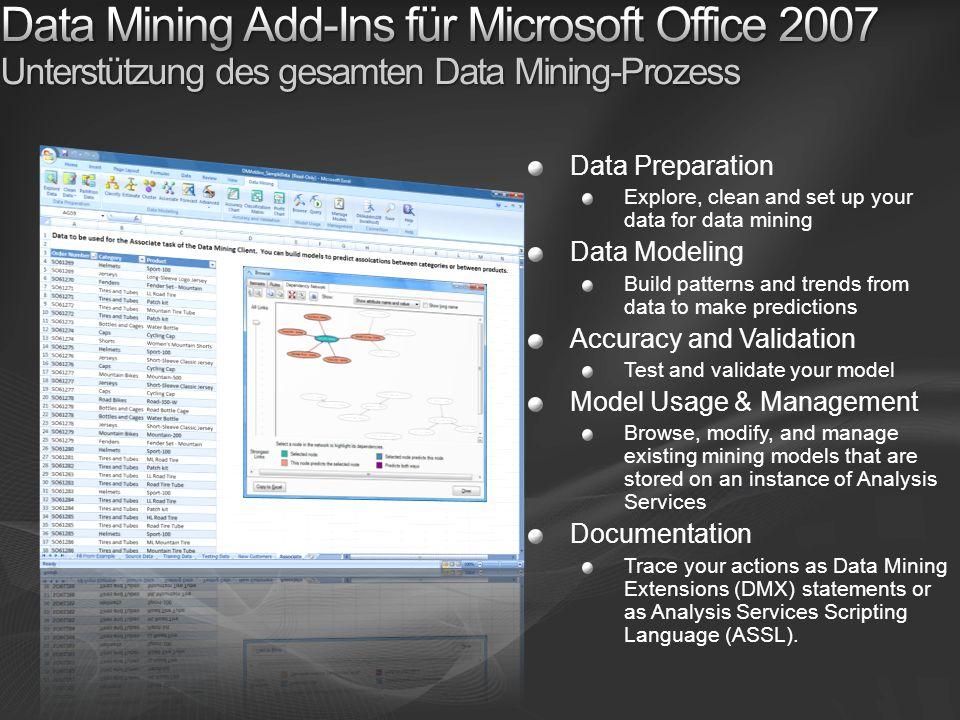 Data Mining Add-Ins für Microsoft Office 2007 Unterstützung des gesamten Data Mining-Prozess