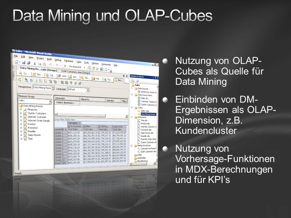 Data Mining und OLAP-Cubes
