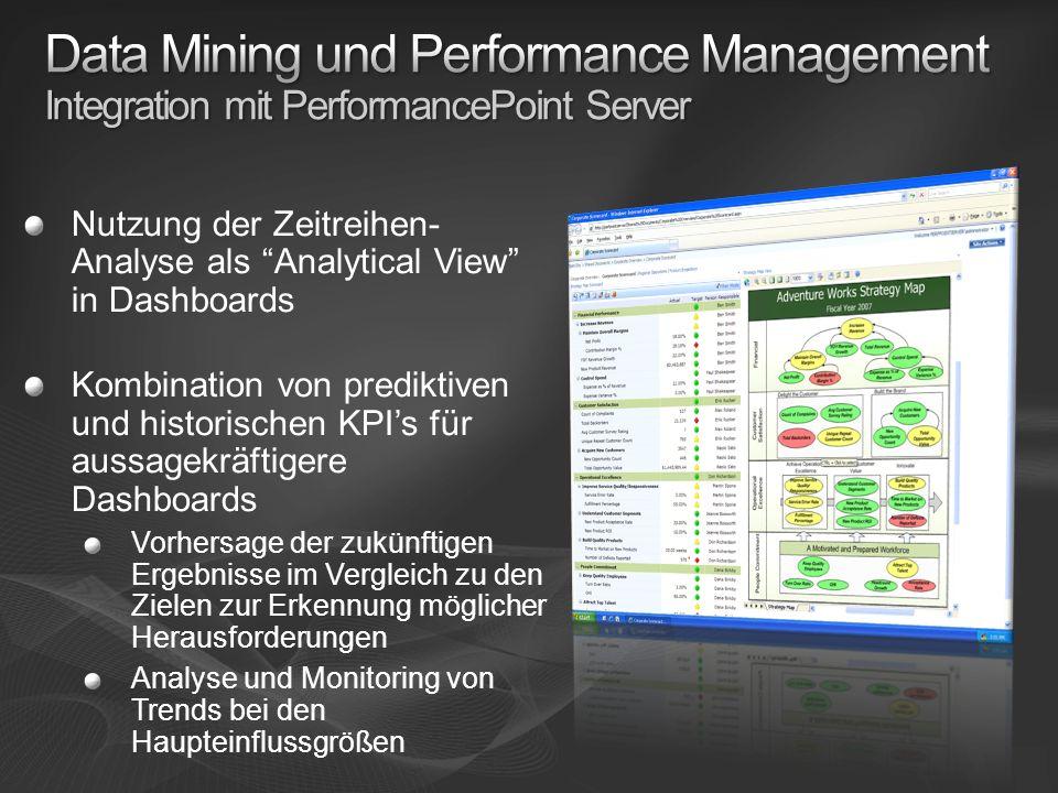 Data Mining und Performance Management Integration mit PerformancePoint Server