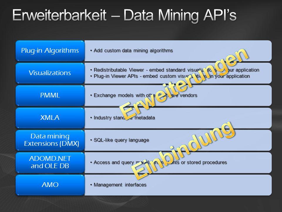 Erweiterbarkeit – Data Mining API's