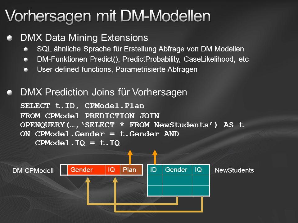 Vorhersagen mit DM-Modellen