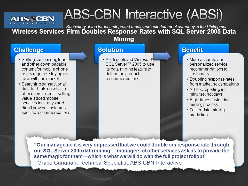 ABS-CBN Interactive (ABSi)