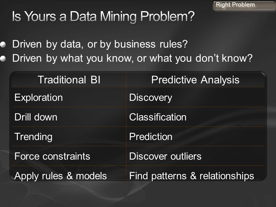 Is Yours a Data Mining Problem