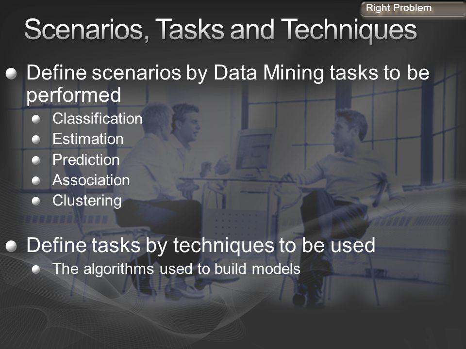 Scenarios, Tasks and Techniques