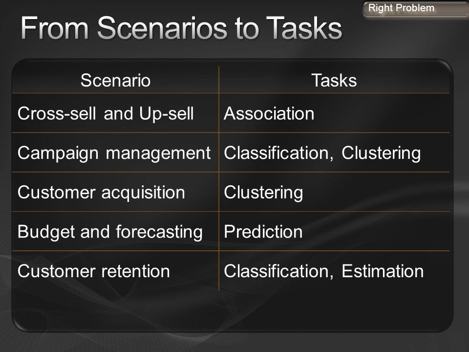 From Scenarios to Tasks