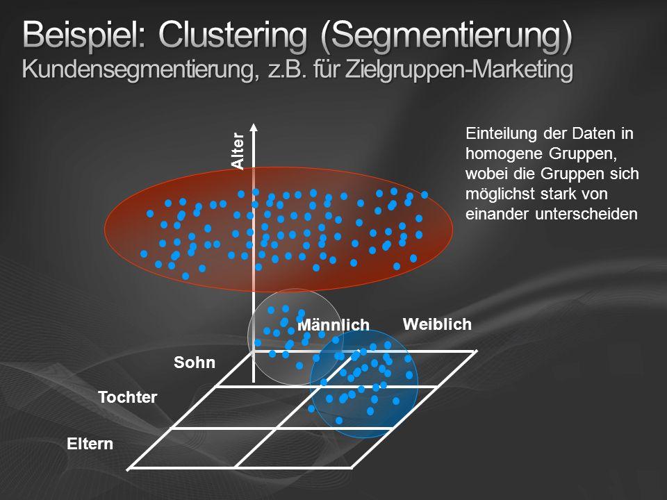 Beispiel: Clustering (Segmentierung) Kundensegmentierung, z. B