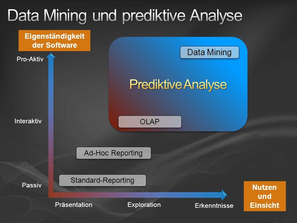 Data Mining und prediktive Analyse