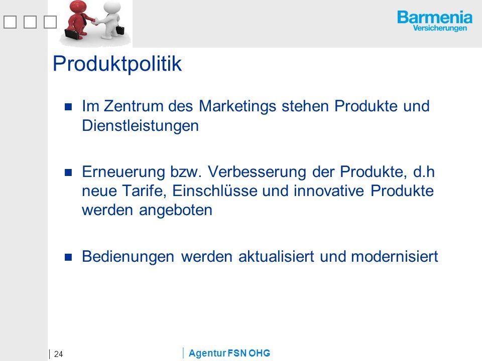 Produktpolitik Im Zentrum des Marketings stehen Produkte und Dienstleistungen.
