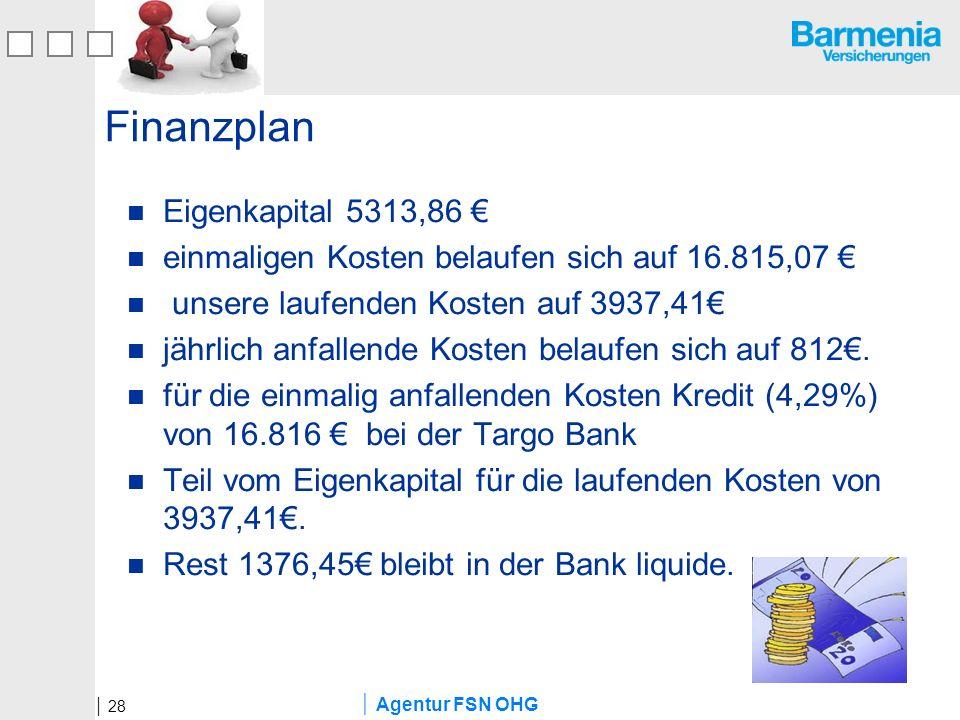 Finanzplan Eigenkapital 5313,86 €