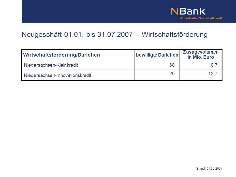 Neugeschäft 01.01. bis 31.07.2007 – Wirtschaftsförderung