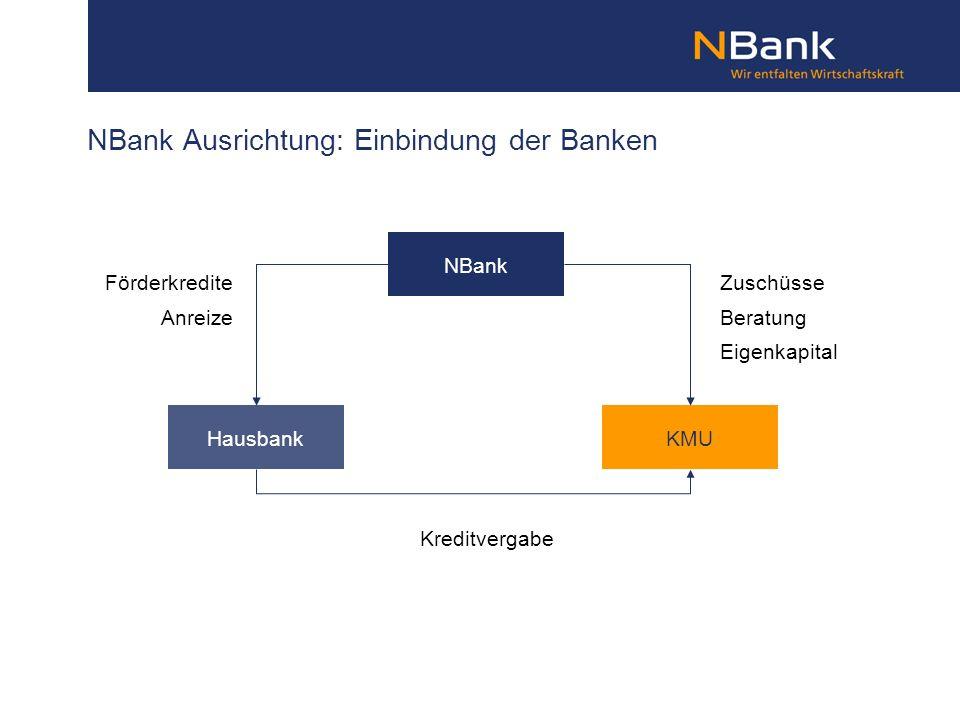 NBank Ausrichtung: Einbindung der Banken