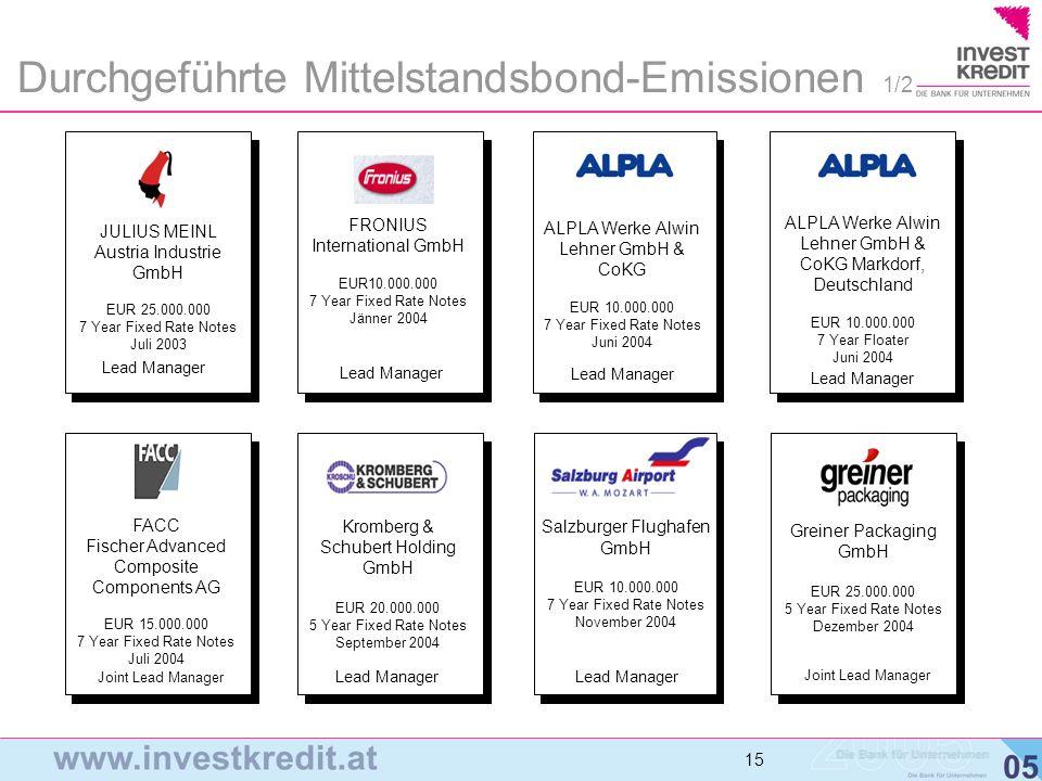 Durchgeführte Mittelstandsbond-Emissionen 1/2