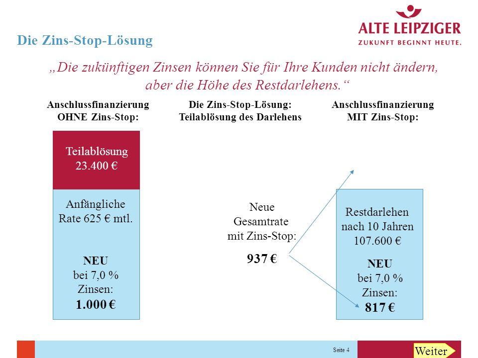 """Die Zins-Stop-Lösung """"Die zukünftigen Zinsen können Sie für Ihre Kunden nicht ändern, aber die Höhe des Restdarlehens."""