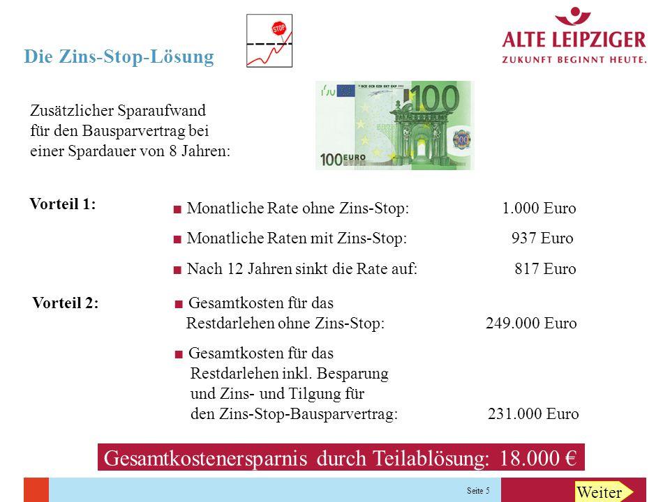 Gesamtkostenersparnis durch Teilablösung: 18.000 €