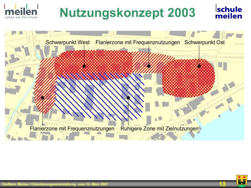 Nutzungskonzept 2003
