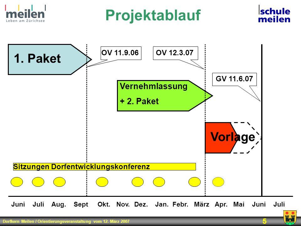 Projektablauf 1. Paket Vorlage Vernehmlassung + 2. Paket OV 11.9.06