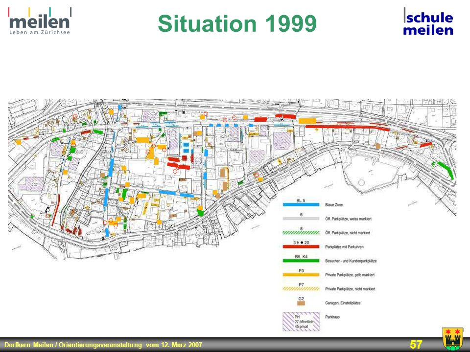 Situation 1999