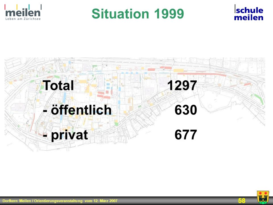 Situation 1999 Total 1297 - öffentlich 630 - privat 677