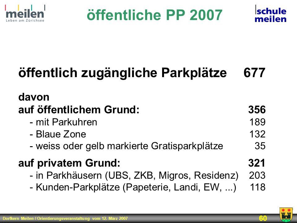 öffentliche PP 2007 öffentlich zugängliche Parkplätze 677 davon