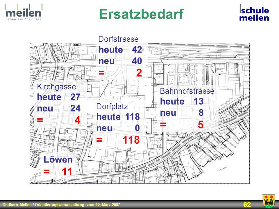 Ersatzbedarf Löwen = 11 Dorfstrasse heute 42 neu 40 = 2