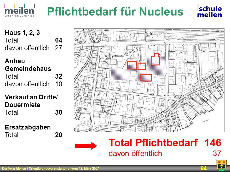 Pflichtbedarf für Nucleus